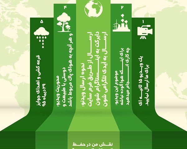 کمپین هوای پاک