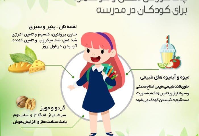 خوراکی های مغذی در مدرسه شون