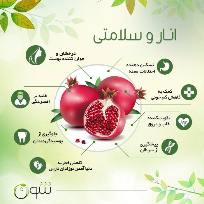 خواص انار بر سلامتی با شون