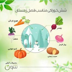 خوراکی های مناسب فصل زمستان