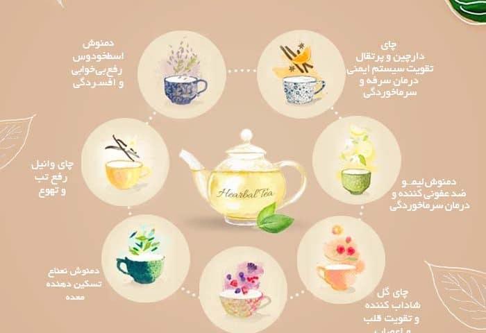 خواص انواع دمنوش و چای با شون