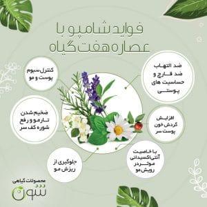 هفت گیاه