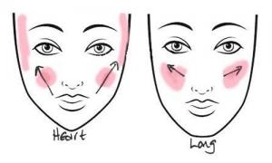 طرز استفاده از رژگونه روی صورت کشیده